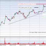 JM 15 min chart, 15 days, pivot & support for Aug 25