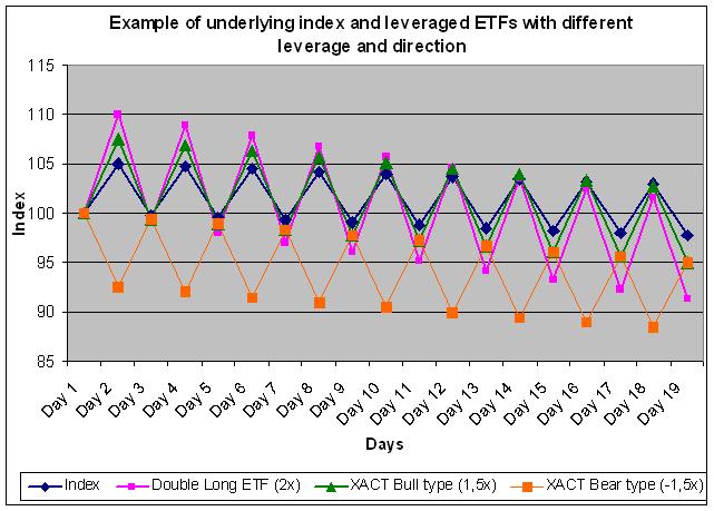 volatility_etf